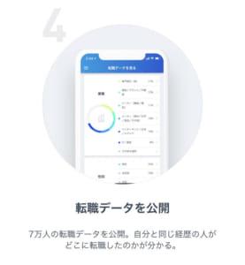 ミイダス_使い方4
