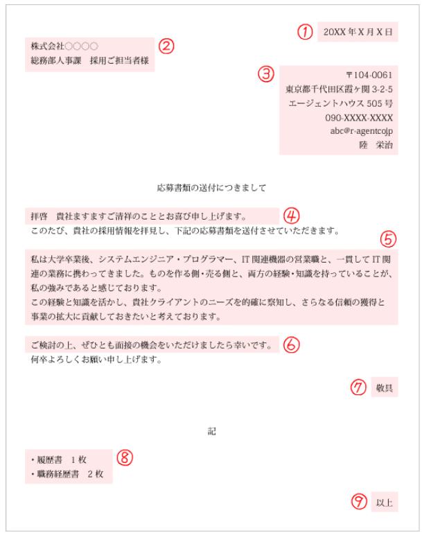 履歴書_送付状_テンプレ