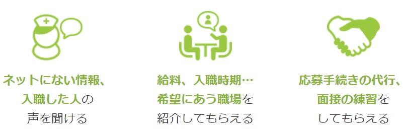 看護roo_サポート